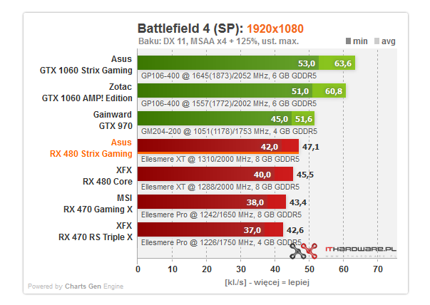bf4_ultra.png