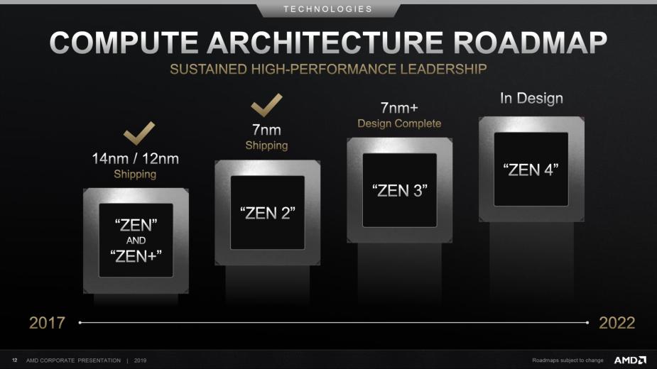 AMD Ryzen 4000 (Vermeer) - nowe przecieki na temat procesorów Zen 3