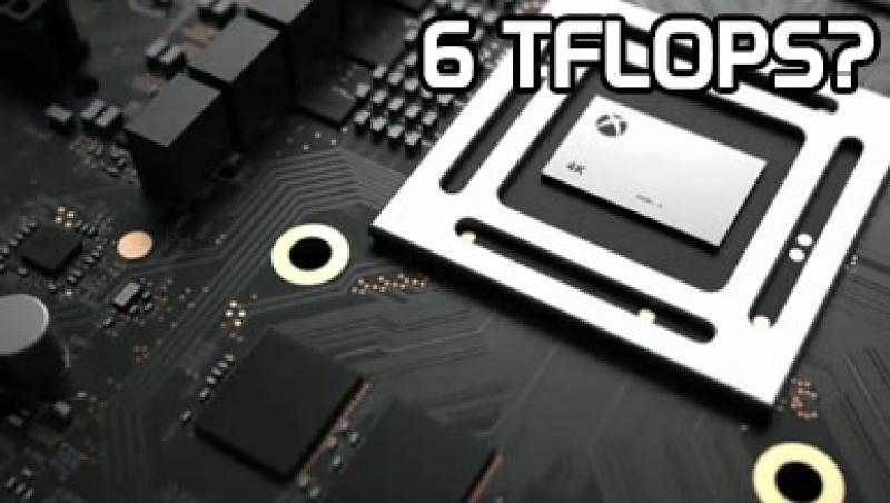 Co to są teraflopy (TFLOPS) i ile faktycznie mówią o wydajności karty graficznej?