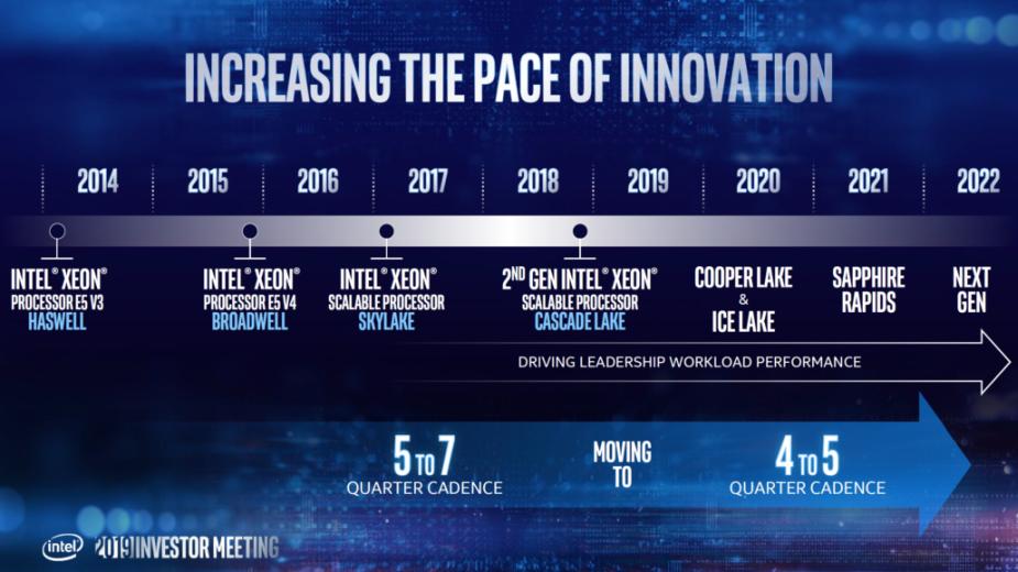 Intel oficjalnie przedstawia 56-rdzeniowe Cooper Lake na socket LGA 4189