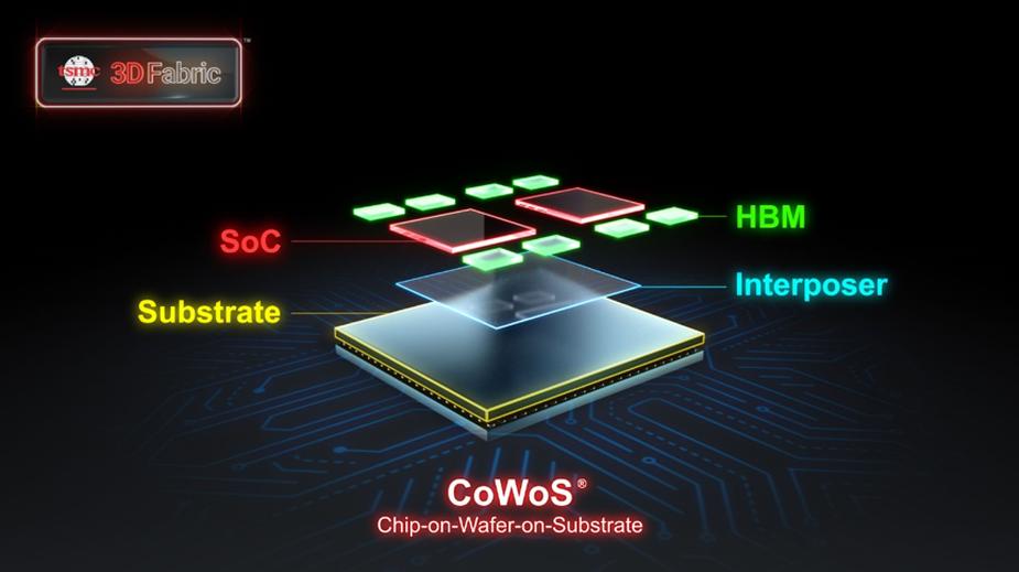 TSMC eksperymentuje z innowacyjnym chłodzeniem wodnym wbudowanym w półprzewodniki