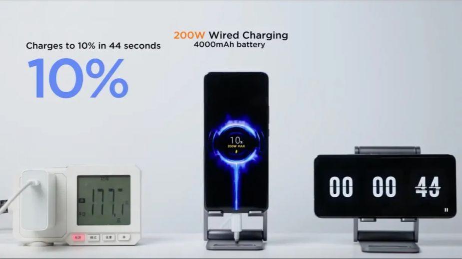 Xiaomi pokazuje technologię szybkiego ładowania z mocą 200 W. W pełni ładuje smartfon w 8 minut
