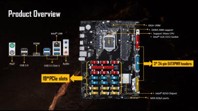 """B250 Mining Expert - płyta główna dla \""""górników\"""", która obsłuży do 19 GPU"""