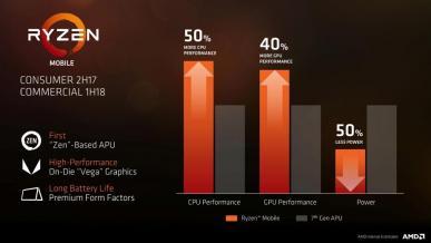 HP Envy x360 przyłapany w wersji z procesorem Ryzen 2500U i grafiką Vega