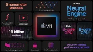 Apple przedstawia nowego MacBooka Pro z autorskim SoC M1 ARM