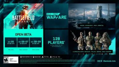 Battlefield 2042 - data rozpoczęcia otwartej bety. Gracze narzekają na wzrost wymagań PC