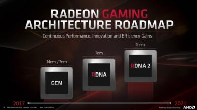 Big Navi - wyciekła domniemana specyfikacja nowego flagowego GPU od AMD