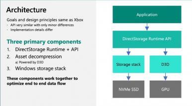 DirectStorage na PC będzie kompatybilne z dyskami SSD PCIe 3.0 NVMe
