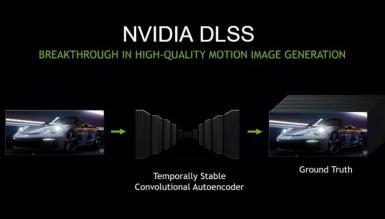 DLSS 2.1 oficjalnie. Wsparcie dla 8K, VR i dynamicznej rozdzielczości