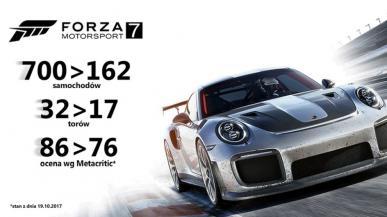 Forza Motorsport 7 vs Gran Turismo Sport - pojedynek na grafikę