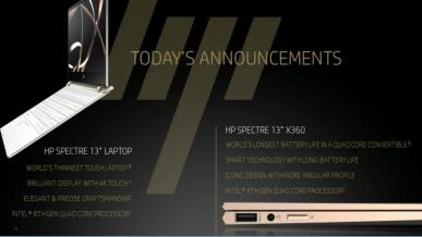 HP prezentuje nowe wersje imponujących laptopów z serii Spectre