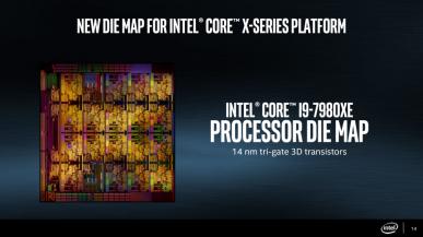 Intel Core i9-7980XE -18-rdzeniowy procesor przetestowany