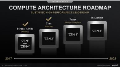 Lisa Su: Procesory AMD Ryzen 4000 zadebiutują na początku 2020 roku