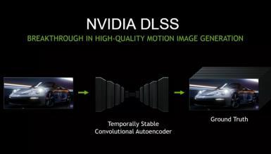 NVIDIA zapowiada opcję regulacji ostrości w DLSS 2.0