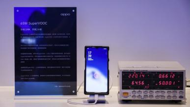 OPPO 65W SuperVOOC Fast Charge 2.0 naładuje baterię 4000 mAh w 30 minut