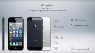 Posiadacze iPhone 5 zostaną odcięci od usług, jeśli nie zaktualizują iOS