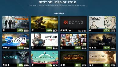 Poznaliśmy bestsellery roku 2016 na Steam