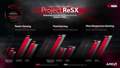 ReSX - nowa inicjatywa AMD poprawi wydajność w grach esportowych