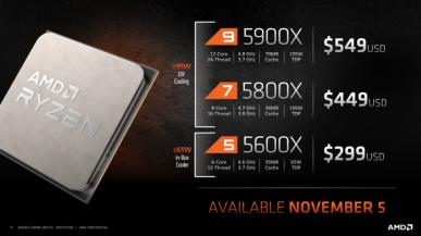 Ryzen 5 5600X przetestowany w popularnym benchmarku. Zostawia Core i5-10600K daleko w tyle
