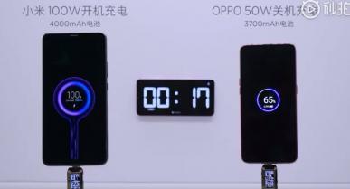 Xiaomi chwali się superszybkim ładowaniem - pełna bateria w  17 minut